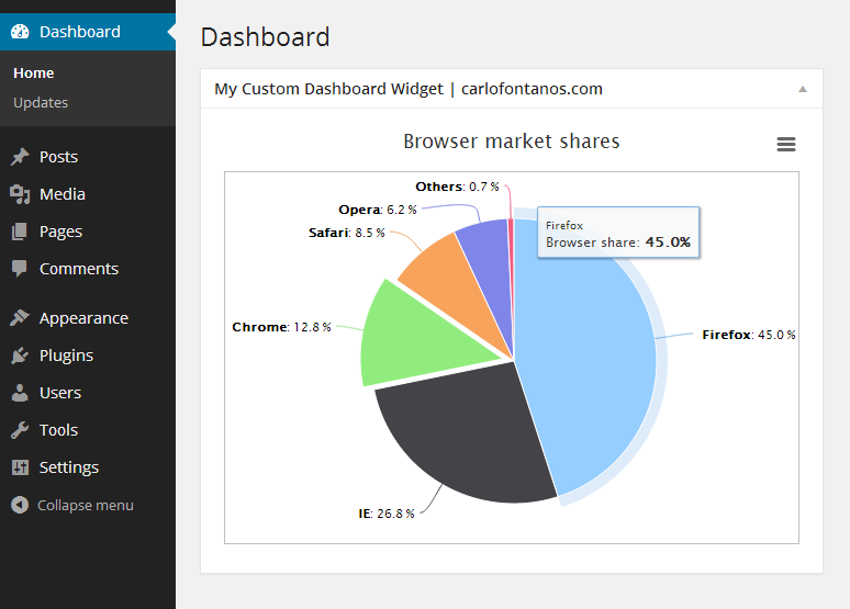 dashboard-browser-pie-widget